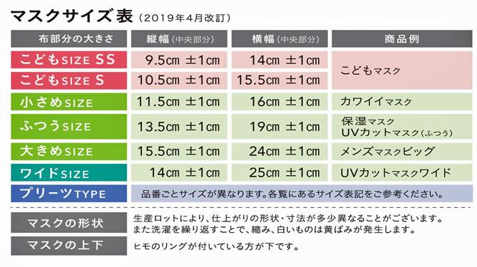 ツーヨンマスクのサイズ表