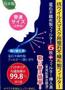 抗ウイルスマスク用エレクトレット(電石)フィルター